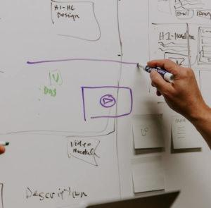 Die Entwicklung von Page Buildern